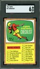 1966 Topps Football Cards 31