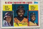 Dave Parker Cards, Rookie Cards and Autograph Memorabilia Guide 38