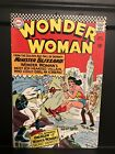 Ultimate Guide to Wonder Woman Collectibles 28