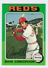 Dave Concepcion Cards, Rookie Cards and Autographed Memorabilia Guide 5