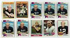 Terry Bradshaw Cards, Rookie Cards and Autographed Memorabilia Guide 14