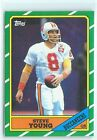 Steve Young Football Cards: Rookie Cards Checklist and Buying Guide 23