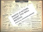 1933 Franklin SIX Series 16B, Supercharged Airman AEA Tune Up Chart