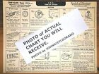 1933 late Chrysler EIGHT Series Imperial Custom Silver Dome AEA Tune Up Chart