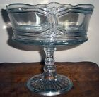 Bungalow Pattern EAPG clear panel compote high standard pattern glass