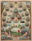 RARE HUGE Odd Fellows memento Print Art Poster ring IOOF 12x18
