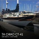 1971 Ta Chiao CT 41 Used Bose