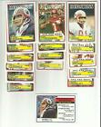 1983 Topps Football Cards 8