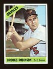 Brooks Robinson Baseball Cards: Rookie Cards Checklist and Autograph Buying Guide 3