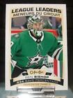 Ben Bishop Rookie Cards Checklist and Guide 10