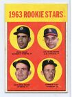 Top 10 Gaylord Perry Baseball Cards 31