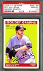 Roy Halladay Rookie Cards and Autographed Memorabilia Guide 19