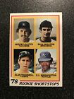 Paul Molitor Cards, Rookie Card and Autographed Memorabilia Guide 7