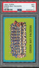 1963 Topps Football Cards 32