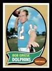 Bob Griese Cards, Rookie Card and Autographed Memorabilia Guide 6