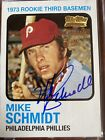Mike Schmidt Cards, Rookie Cards and Autographed Memorabilia Guide 48