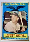 10 Most Collectible New York Yankees of All-Time 17