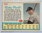 Comprehensive Guide to 1960s Mickey Mantle Cards 64