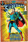 The Super Guide to Collecting Superman 15