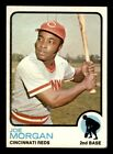 Top 10 Joe Morgan Baseball Cards 14
