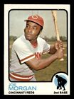 Top 10 Joe Morgan Baseball Cards 15