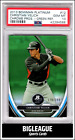 Christian Yelich Rookie Cards Checklist and Gallery 25