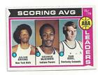 The Doctor Is In! Top 10 Julius Erving Cards 19