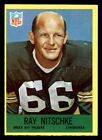 Ray Nitschke Cards, Rookie Card and Autographed Memorabilia Guide 11