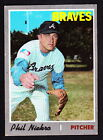 Phil Niekro Cards, Rookie Card and Autographed Memorabilia Guide 9