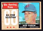 Rod Carew Cards, Rookie Cards and Autographed Memorabilia Guide 7