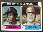 Rod Carew Cards, Rookie Cards and Autographed Memorabilia Guide 8