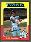 Top 10 Rod Carew Baseball Cards 23