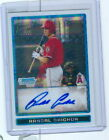 Randal Grichuk Rookie Cards and Key Prospect Card Guide 17