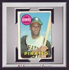 Roberto Clemente Cards, Rookie Card and Autographed Memorabilia Guide 18
