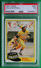 Willie Stargell Cards, Rookie Card and Autographed Memorabilia Guide 8