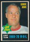 Gordie Howe Cards, Rookie Card Info and Autographed Memorabilia Guide 9