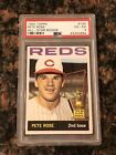Pete Rose Baseball Cards, Rookie Card and Autographed Memorabilia Guide 11
