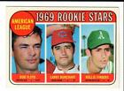 Top 10 Rollie Fingers Baseball Cards 24