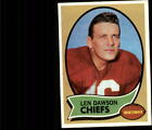Top 10 Len Dawson Football Cards 20