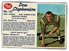 Top 10 Football Rookie Cards of the 1960s 17