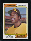 Dave Winfield Cards, Rookie Cards and Autographed Memorabilia Guide 20
