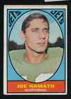 1967 Topps Football Cards 12