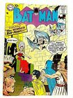The Caped Crusader! Ultimate Guide to Batman Collectibles 43
