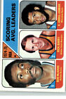 Rick Barry Rookie Cards Guide and Checklist 23