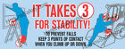 BELOW WHOLESALE 3 FOR STABILITYSafety Sign Banners QTY 75 HARKINS SAFETY