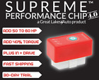 For 1992 Jeep Wrangler - Performance Tuning Chip - Power Tuner