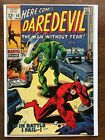 Daredevil  50 NM 94 White Pages  Perfect Spine No Stress Lines  Full Color