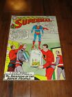 The Super Guide to Collecting Superman 35