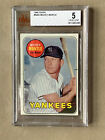 10 Most Collectible New York Yankees of All-Time 7