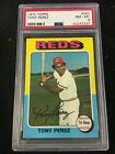 Tony Perez Cards, Rookie Card and Autographed Memorabilia Guide 6